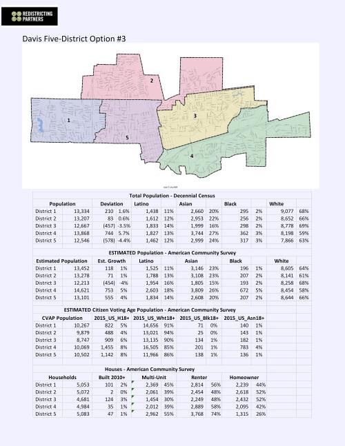 2019-10-01-Five-District-Option-3 00001