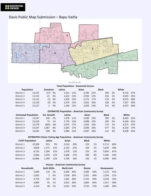 2019-10-01-Five-District-Option-1 00001