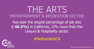 RestartArtsCA