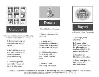 3 categories of housing needs