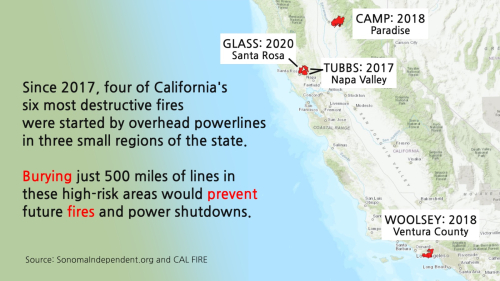 Four power line fires map Sonoma Independent June 3 2022